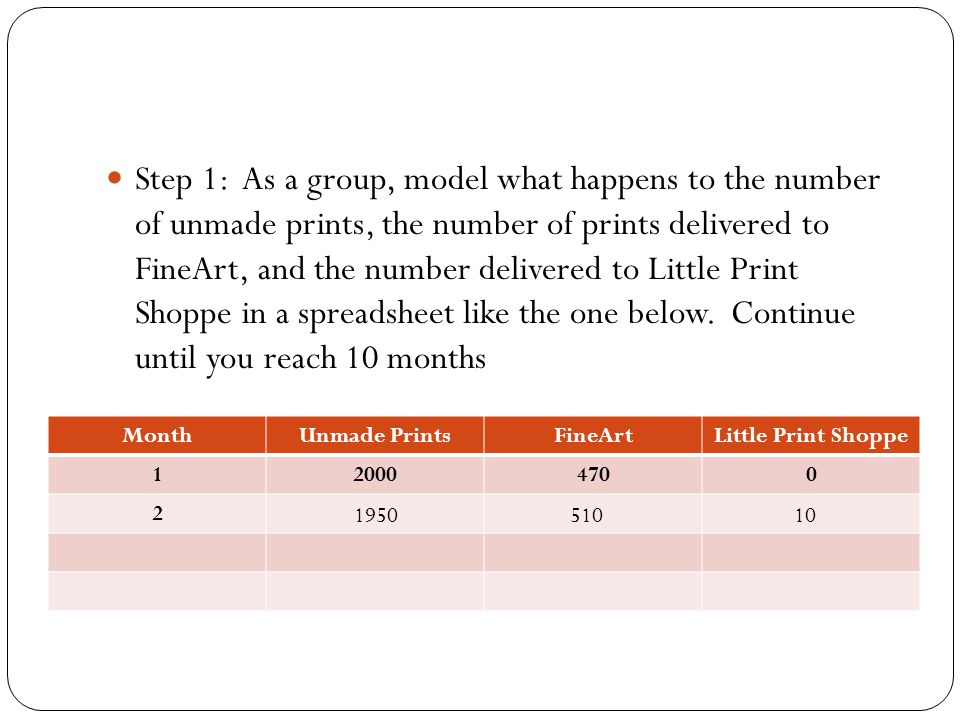 Step 1: As a group, model what happens to the number of unmade prints, the number of prints delivered to FineArt, and the number delivered to Little Print Shoppe in a spreadsheet like the one below. Continue until you reach 10 months