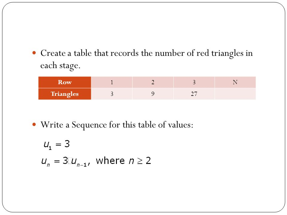 Create a table that records the number of red triangles in each stage.