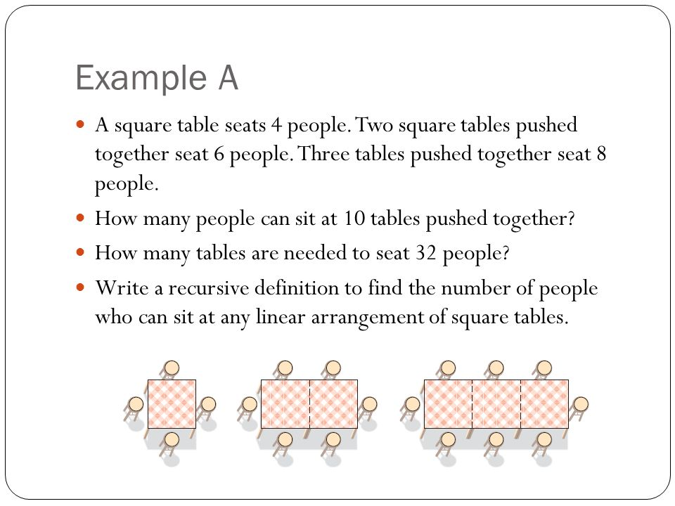 Example A A square table seats 4 people. Two square tables pushed together seat 6 people. Three tables pushed together seat 8 people.