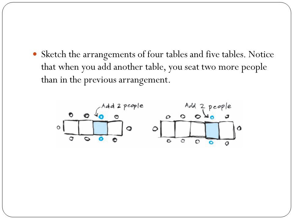 Sketch the arrangements of four tables and five tables