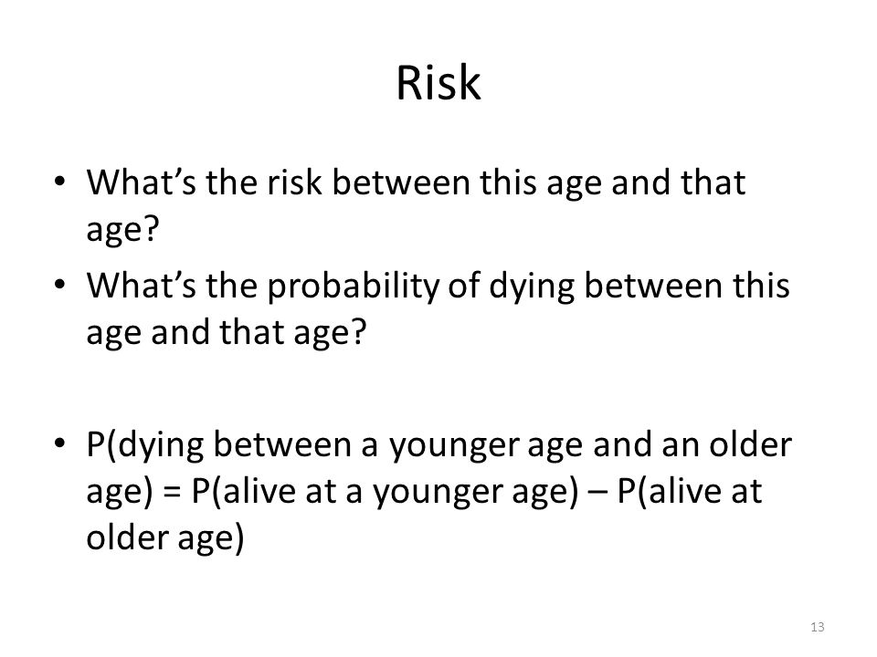 Risk What's the risk between this age and that age
