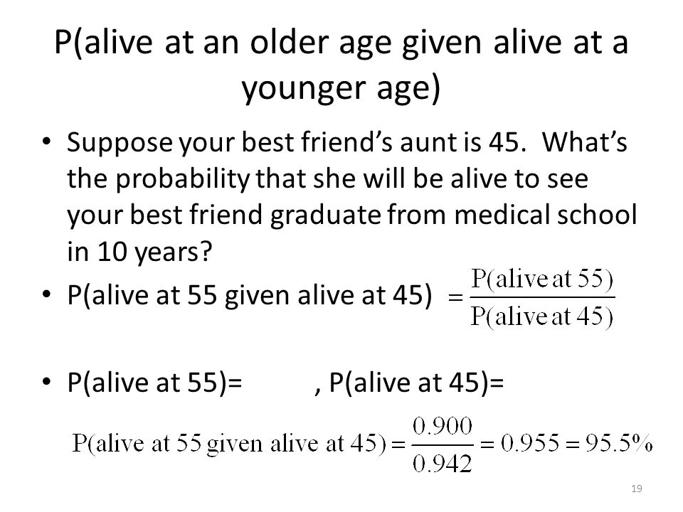P(alive at an older age given alive at a younger age)