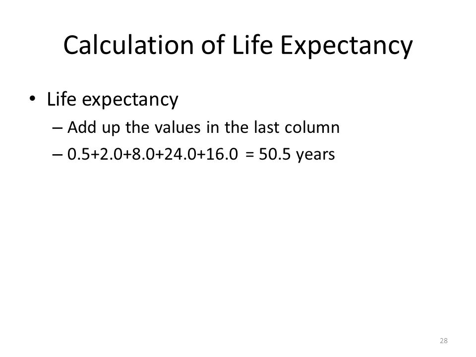 Calculation of Life Expectancy