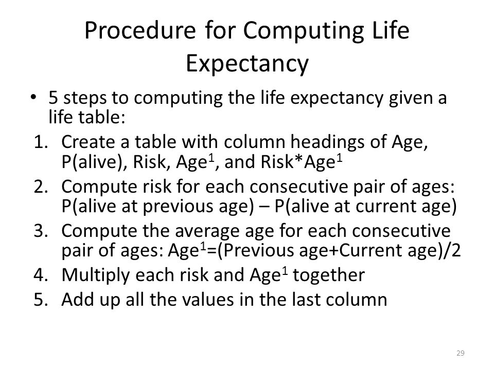 Procedure for Computing Life Expectancy