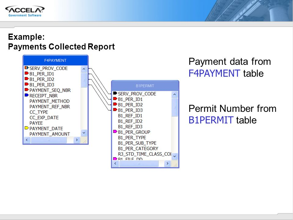 Example: Payments Collected Report