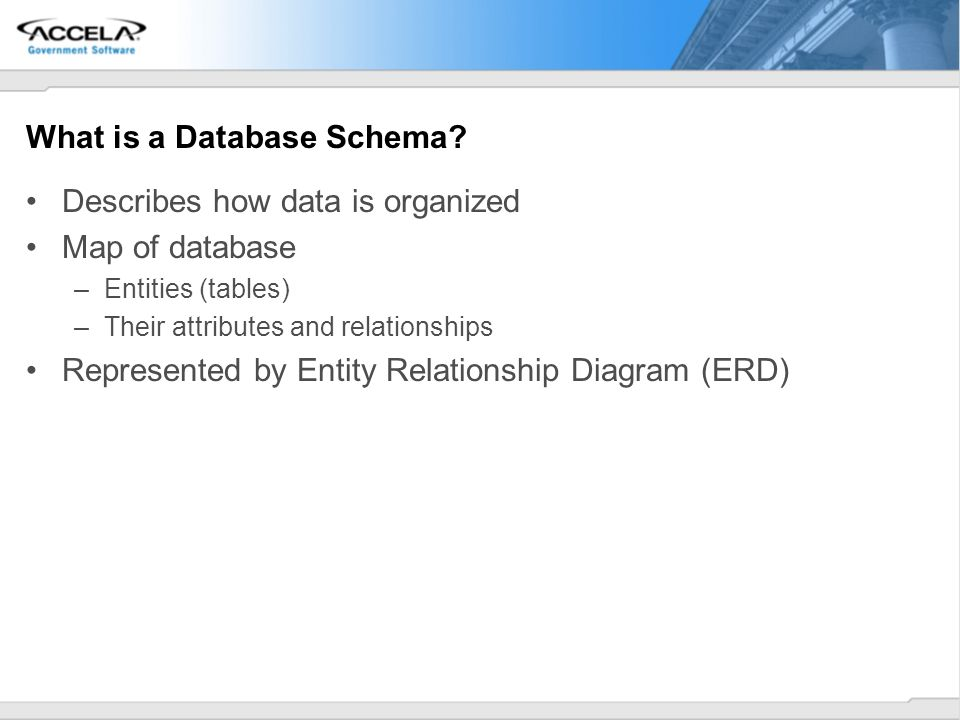 What is a Database Schema