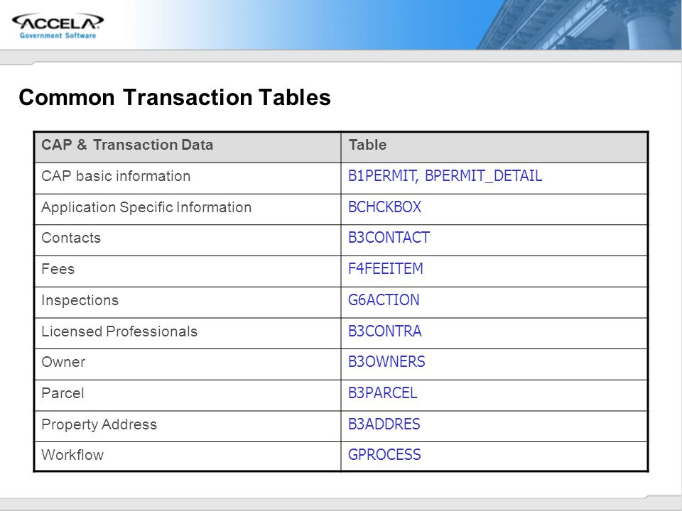Common Transaction Tables