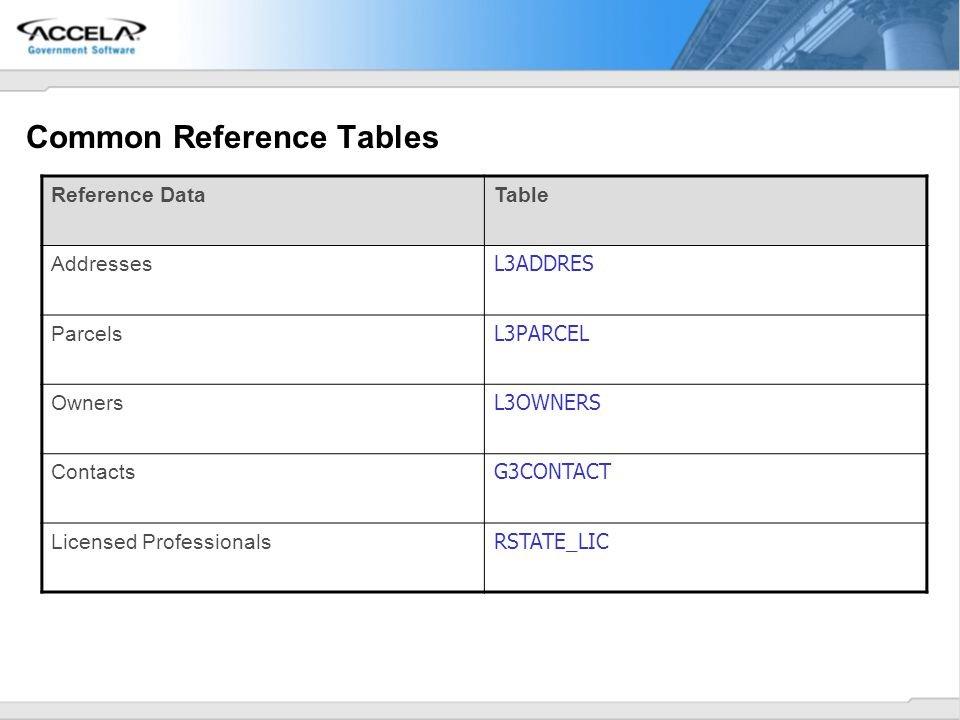 Common Reference Tables