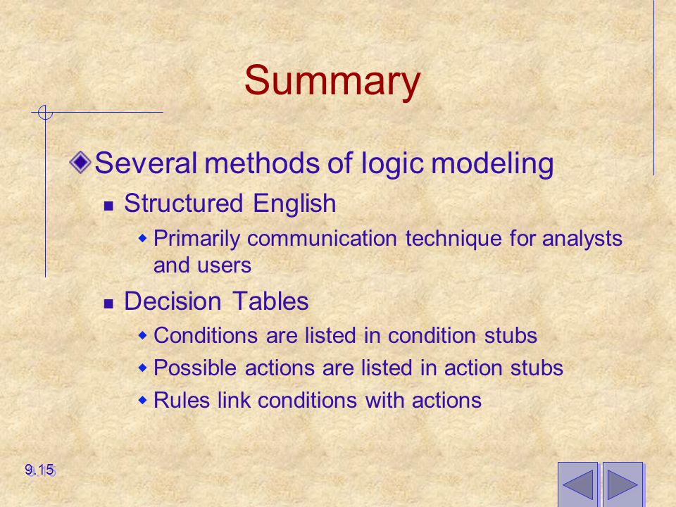 Summary Several methods of logic modeling Structured English