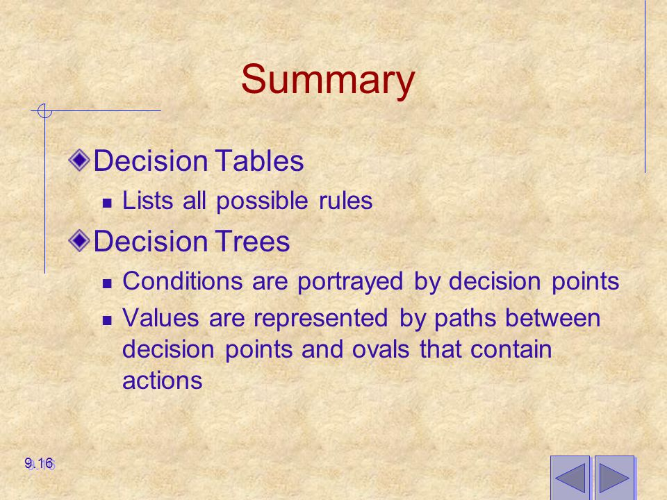 Summary Decision Tables Decision Trees Lists all possible rules