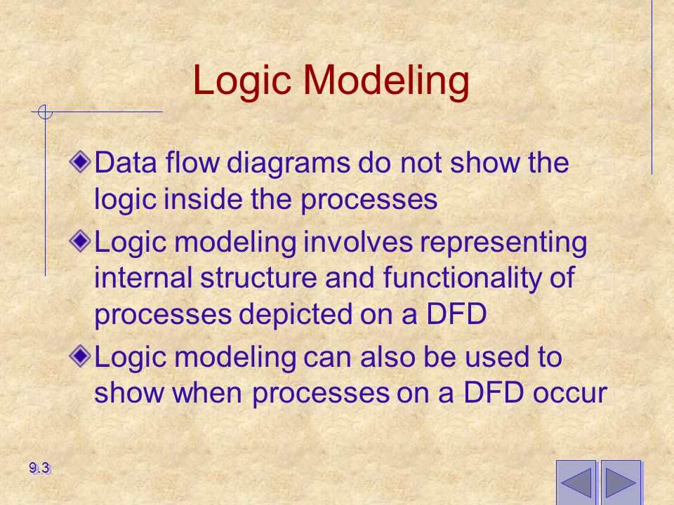 Logic Modeling Data flow diagrams do not show the logic inside the processes.