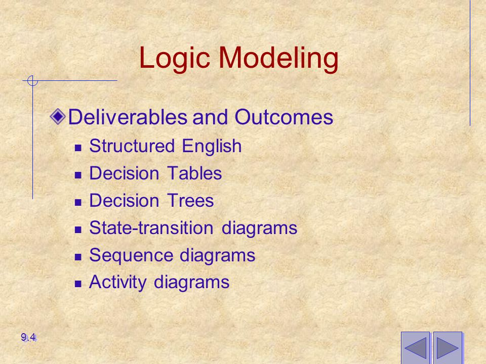 Logic Modeling Deliverables and Outcomes Structured English