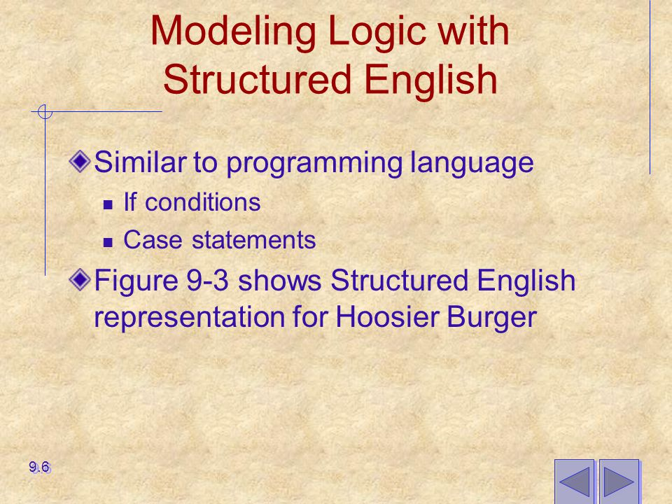 Modeling Logic with Structured English