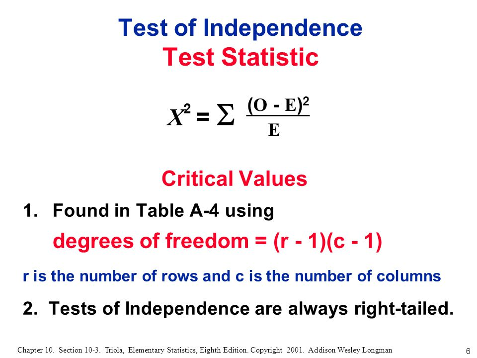 Test of Independence Test Statistic
