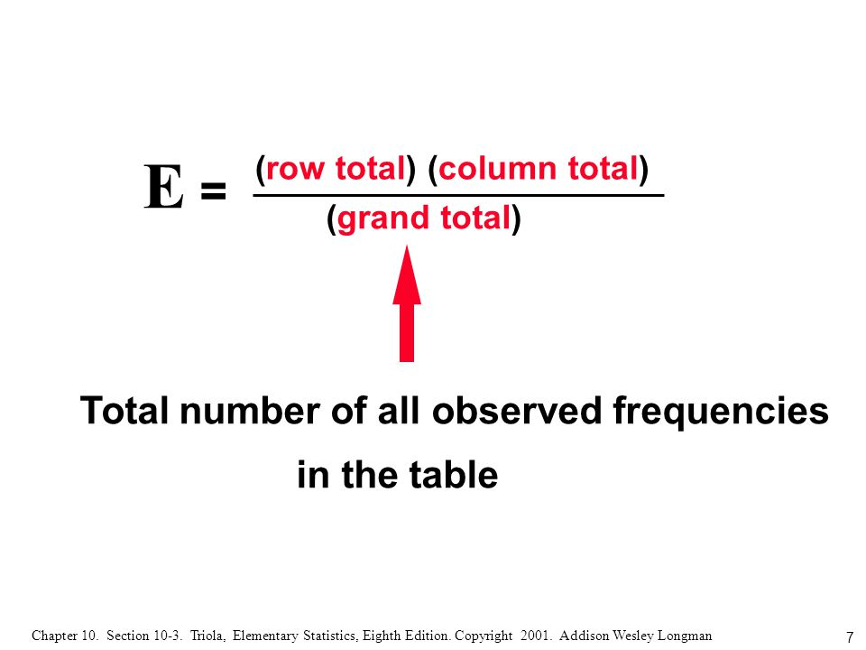E = Total number of all observed frequencies in the table