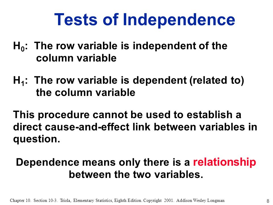 Tests of Independence H0: The row variable is independent of the column variable.