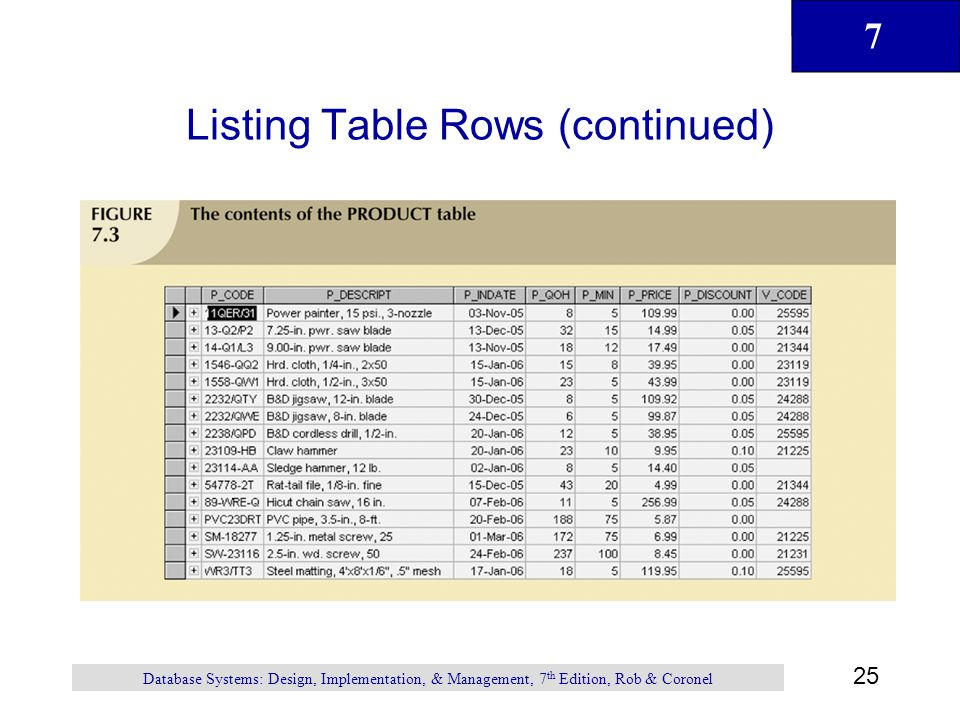 Listing Table Rows (continued)