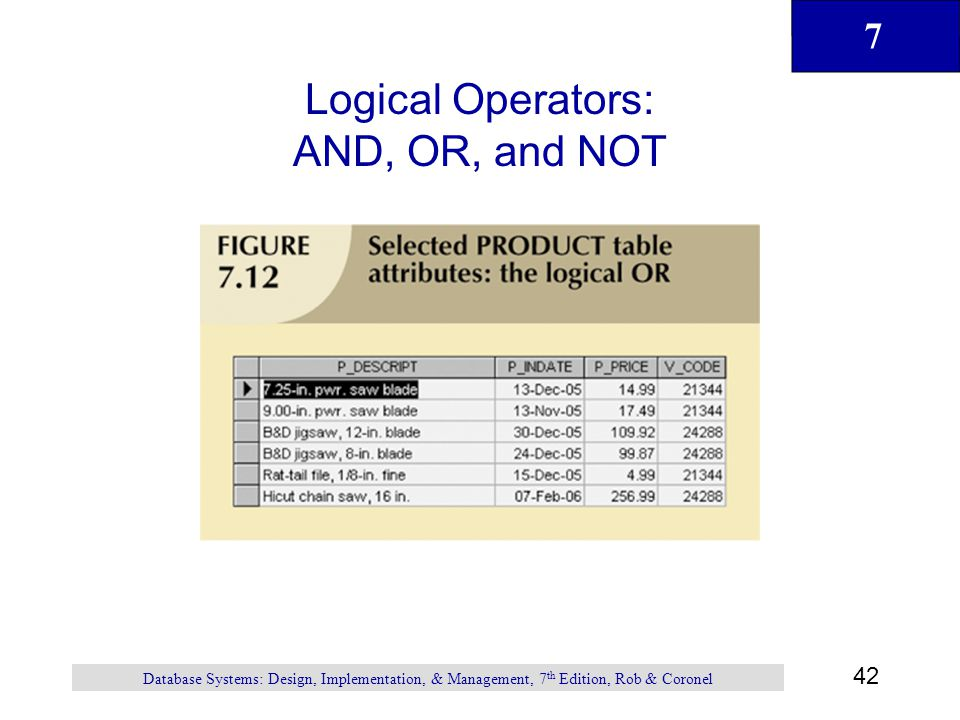 Logical Operators: AND, OR, and NOT