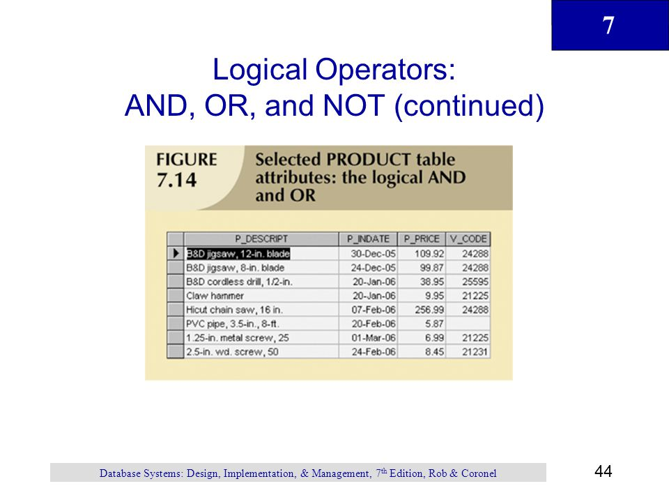 Logical Operators: AND, OR, and NOT (continued)