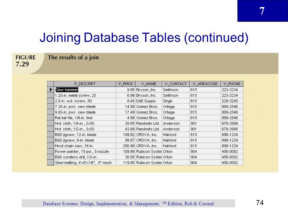 Joining Database Tables (continued)