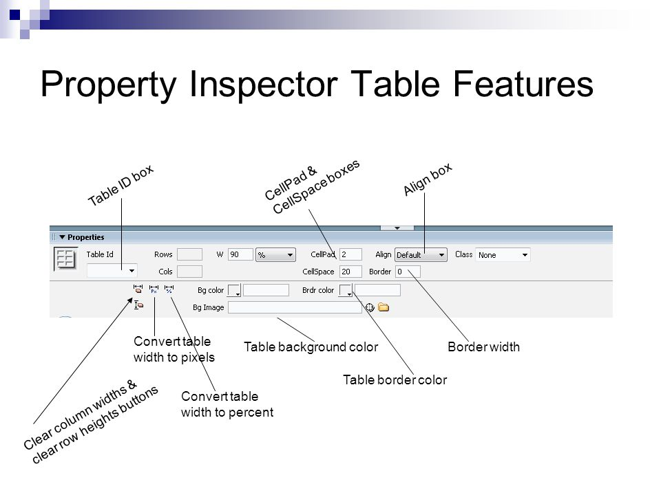 Property Inspector Table Features