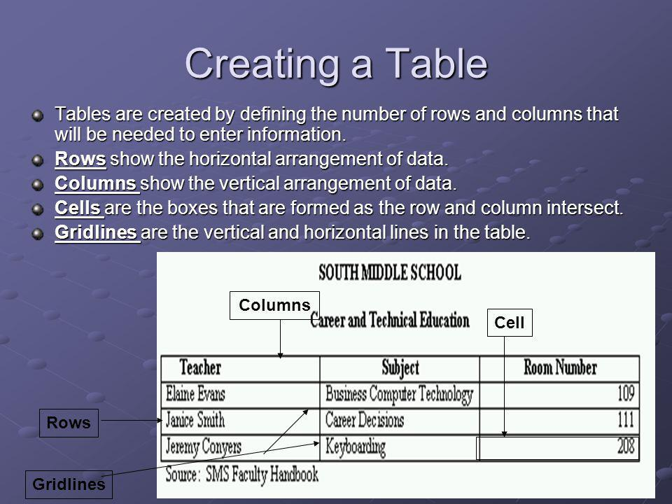 Creating a Table Tables are created by defining the number of rows and columns that will be needed to enter information.