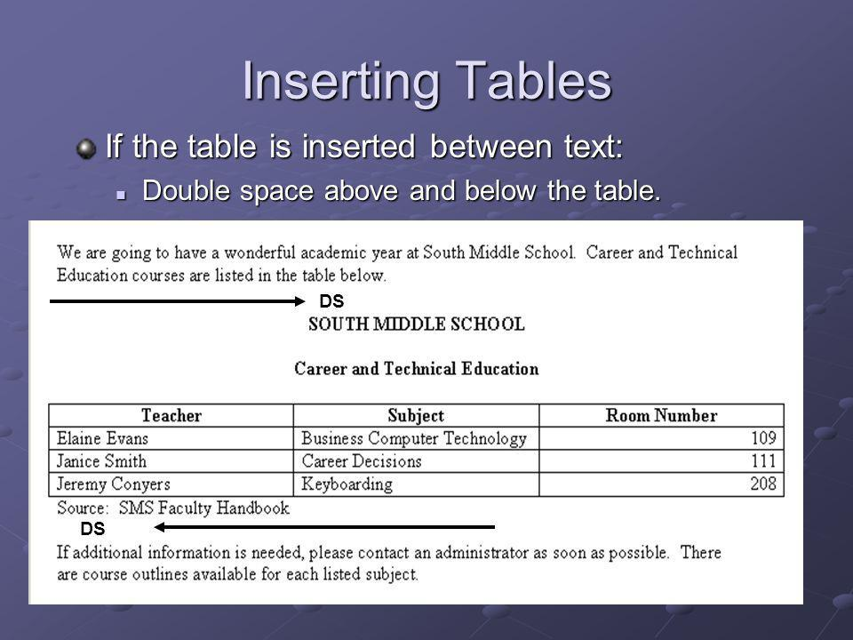 Inserting Tables If the table is inserted between text: