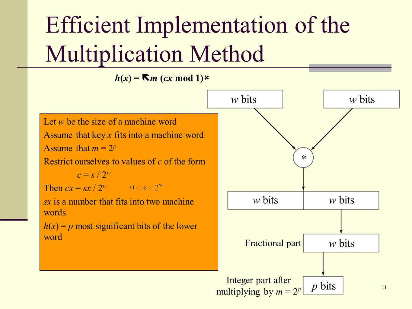 Efficient Implementation of the Multiplication Method