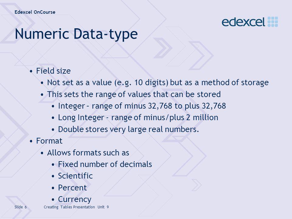 Numeric Data-type Field size