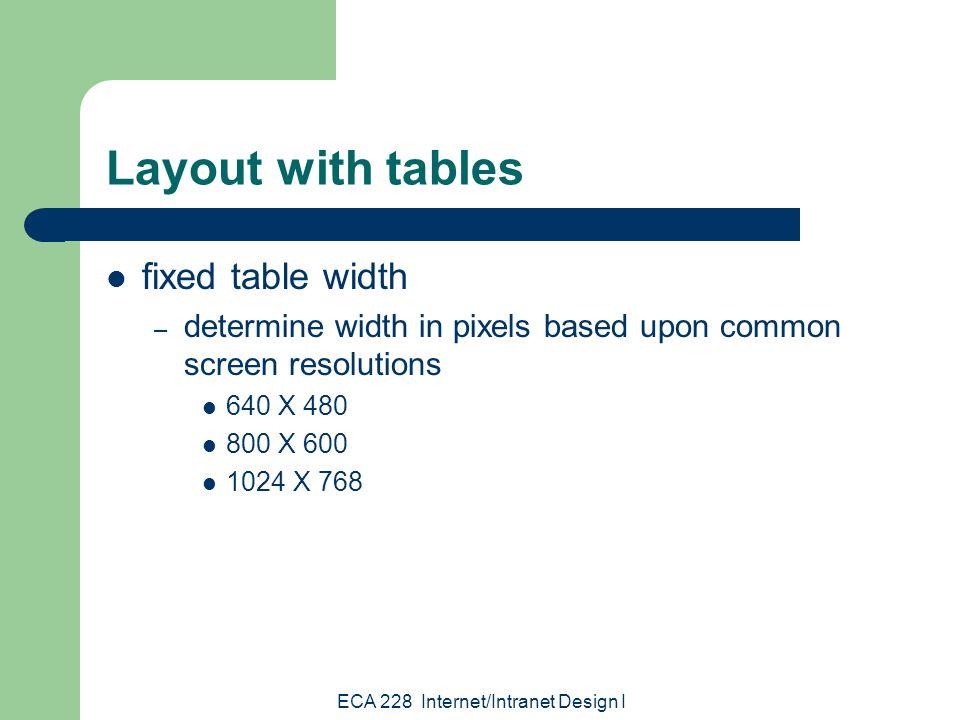 ECA 228 Internet/Intranet Design I