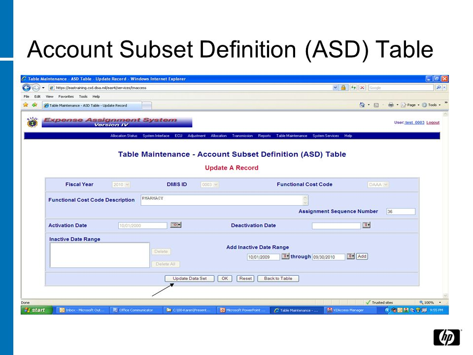 Account Subset Definition (ASD) Table