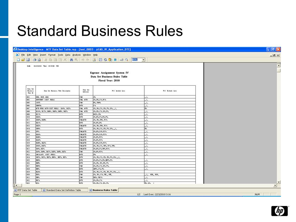 Standard Business Rules