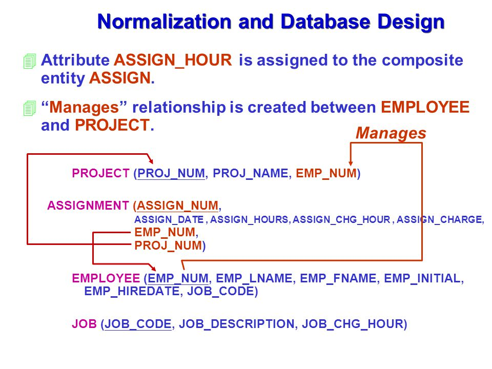 Normalization and Database Design