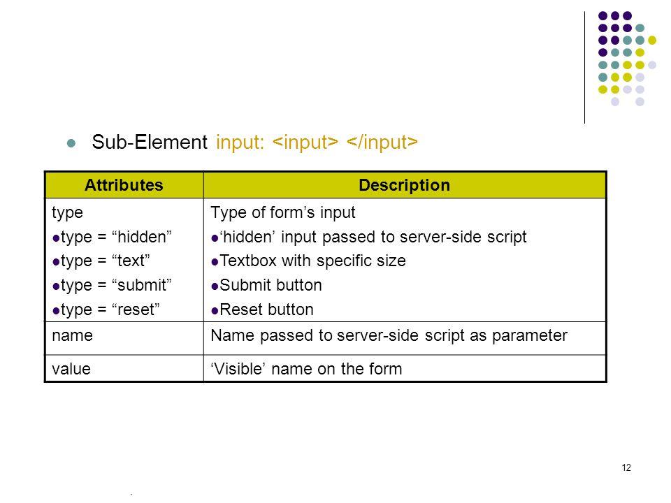 Sub-Element input: <input> </input>