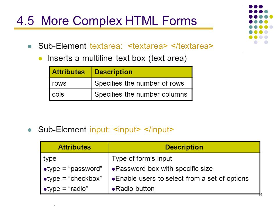 4.5 More Complex HTML Forms