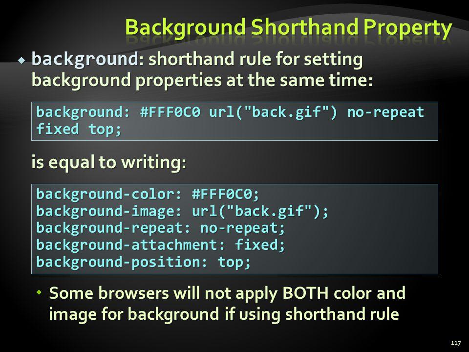 Background Shorthand Property