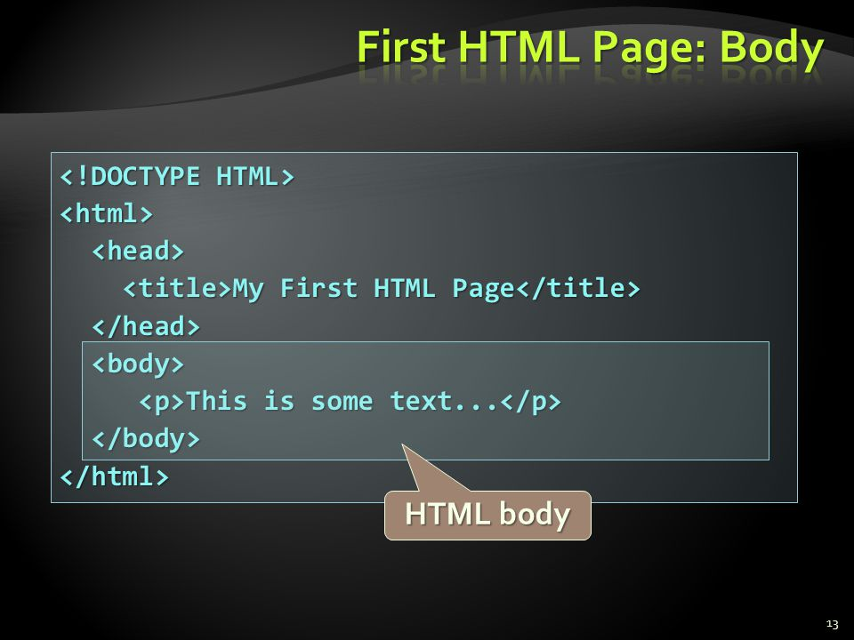 First HTML Page: Body HTML body <!DOCTYPE HTML> <html>