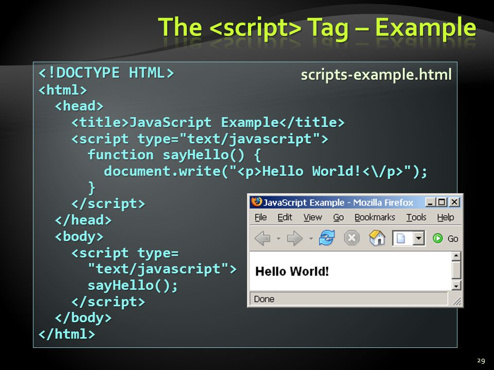 The <script> Tag – Example