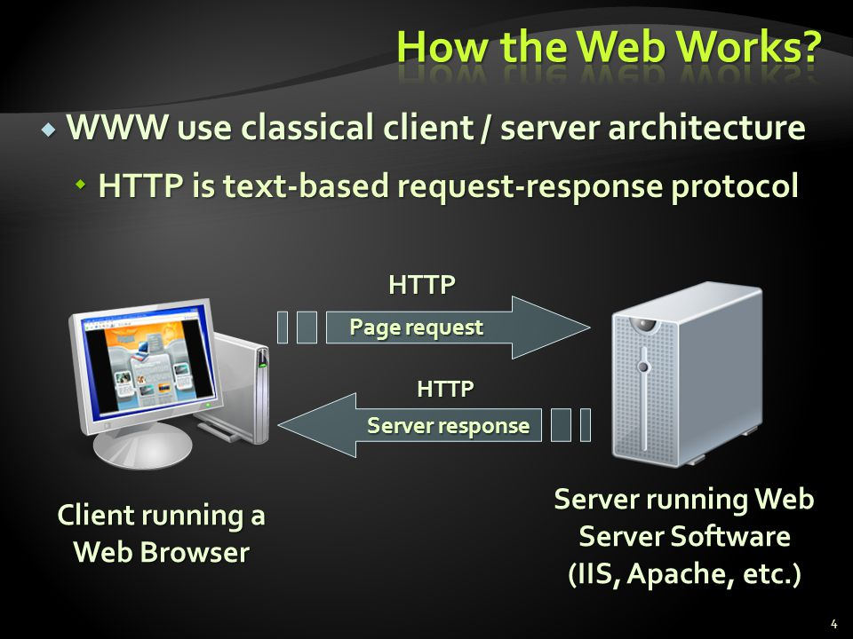How the Web Works WWW use classical client / server architecture