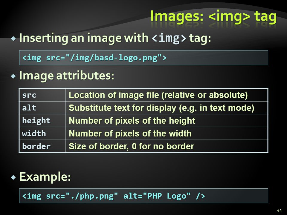 Images: <img> tag