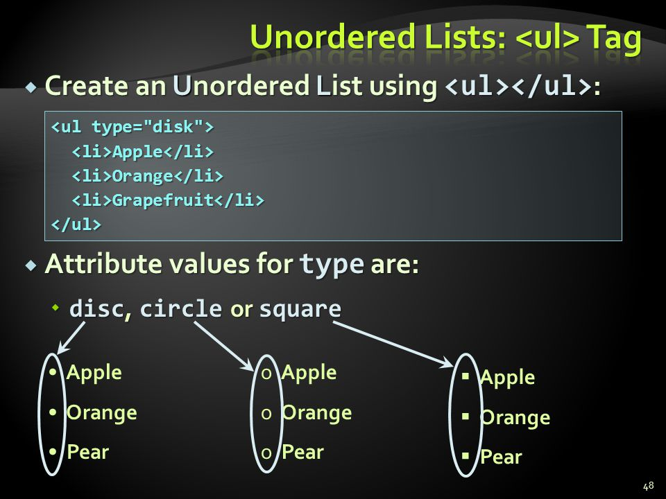 Unordered Lists: <ul> Tag