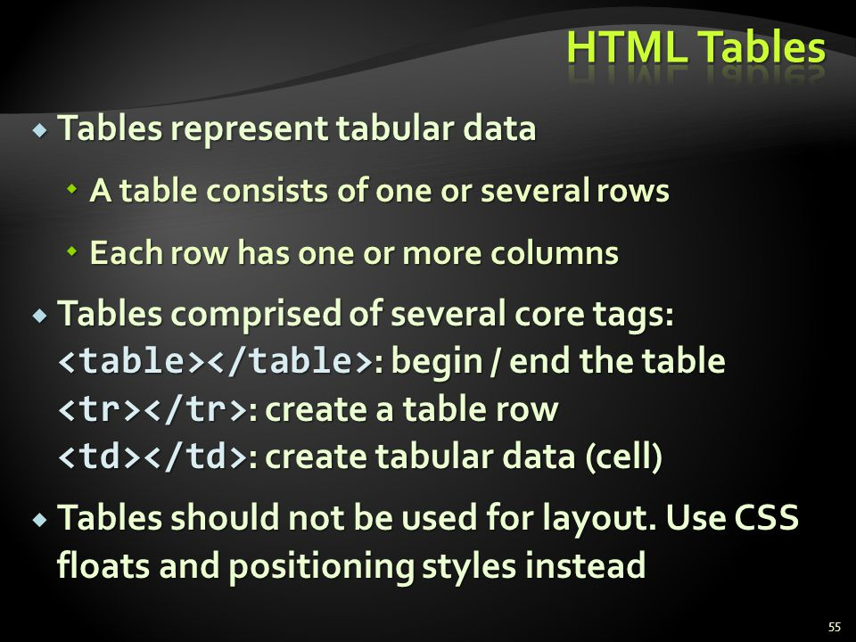 HTML Tables Tables represent tabular data