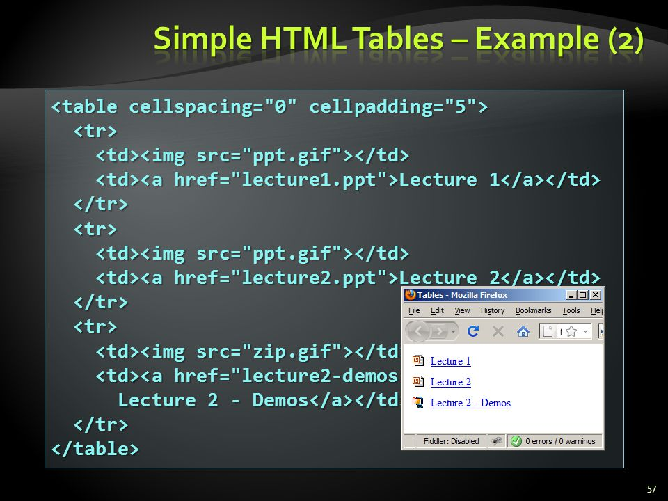 Simple HTML Tables – Example (2)