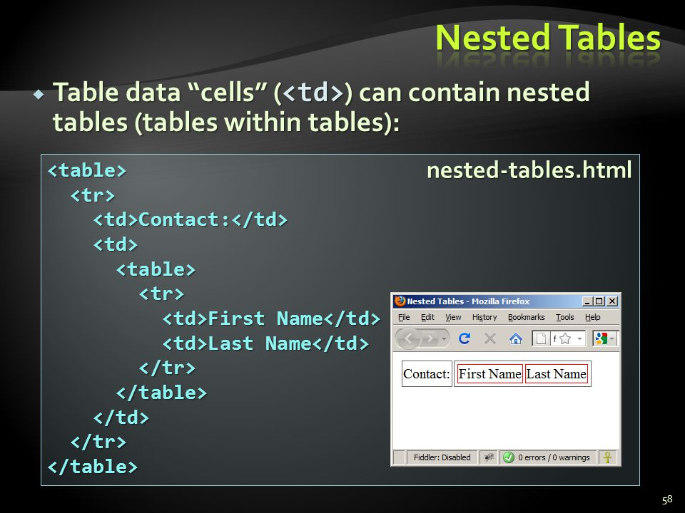 * 07/16/96. Nested Tables. Table data cells (<td>) can contain nested tables (tables within tables):