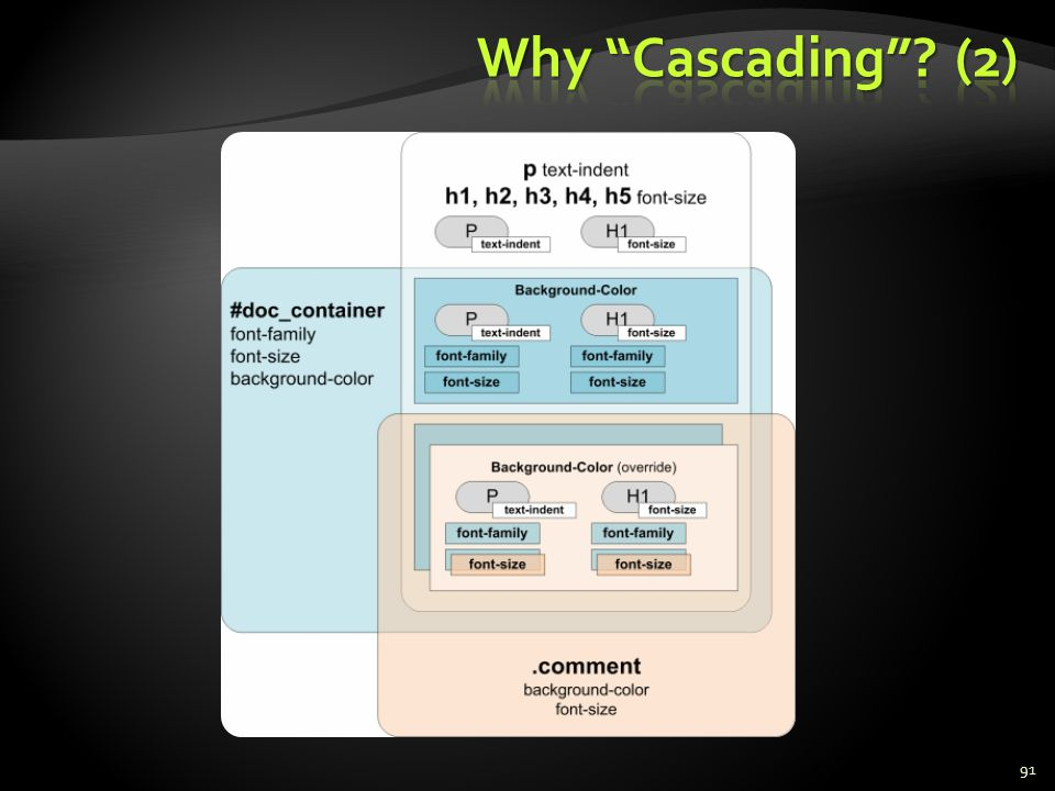 Why Cascading (2)