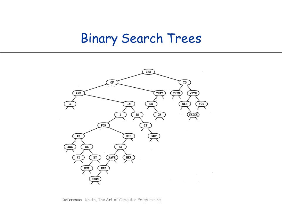Binary Search Trees Reference: Knuth, The Art of Computer Programming