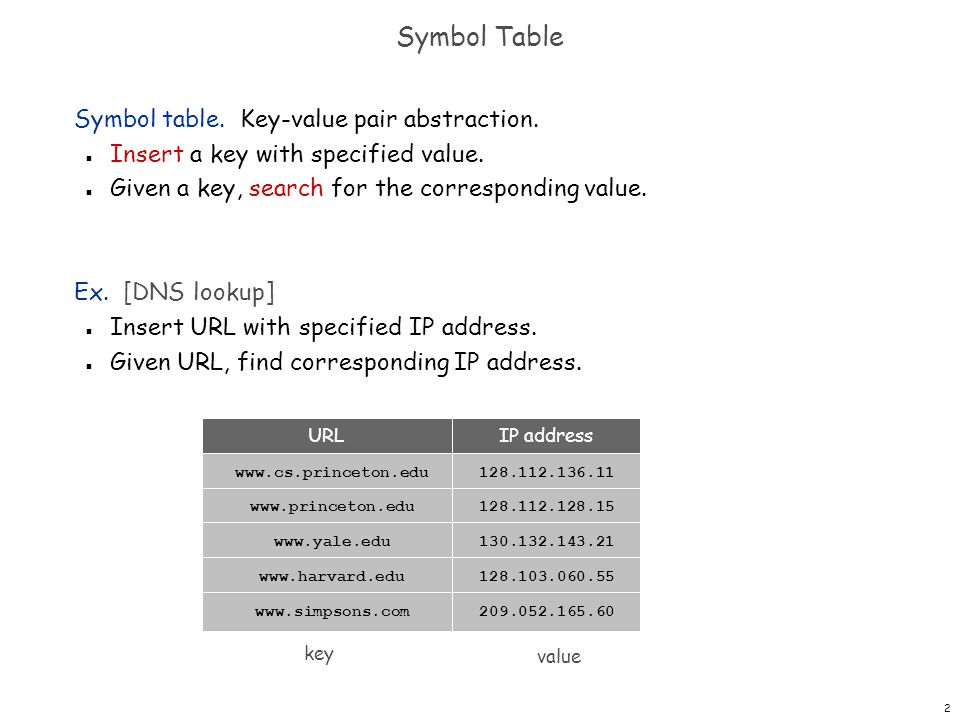 Symbol Table Symbol table. Key-value pair abstraction.