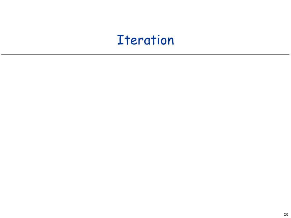 Iteration