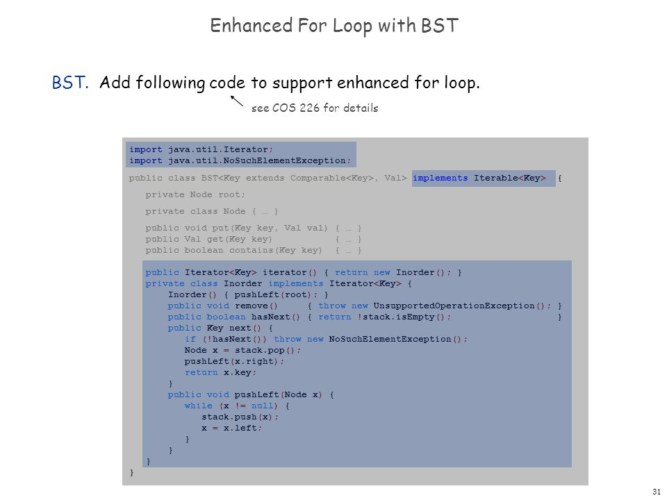 Enhanced For Loop with BST