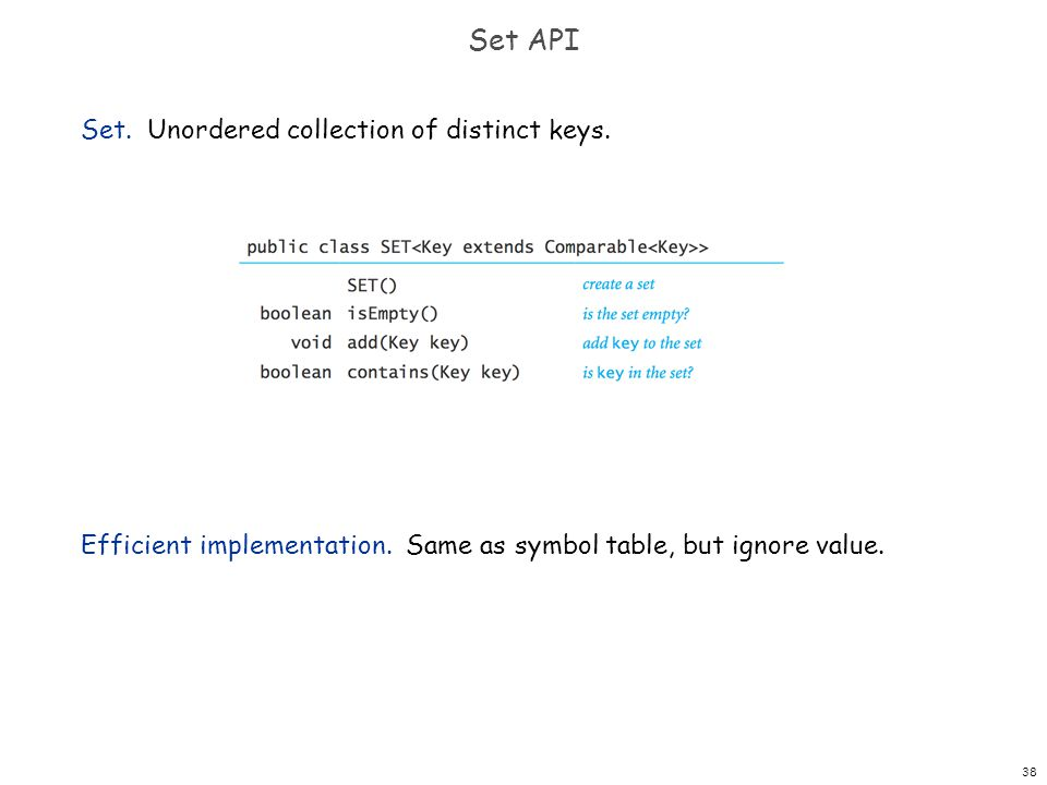 Set API Set. Unordered collection of distinct keys.